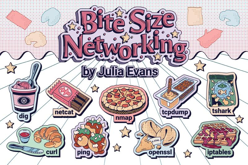 Cover for Bite Size Networking!