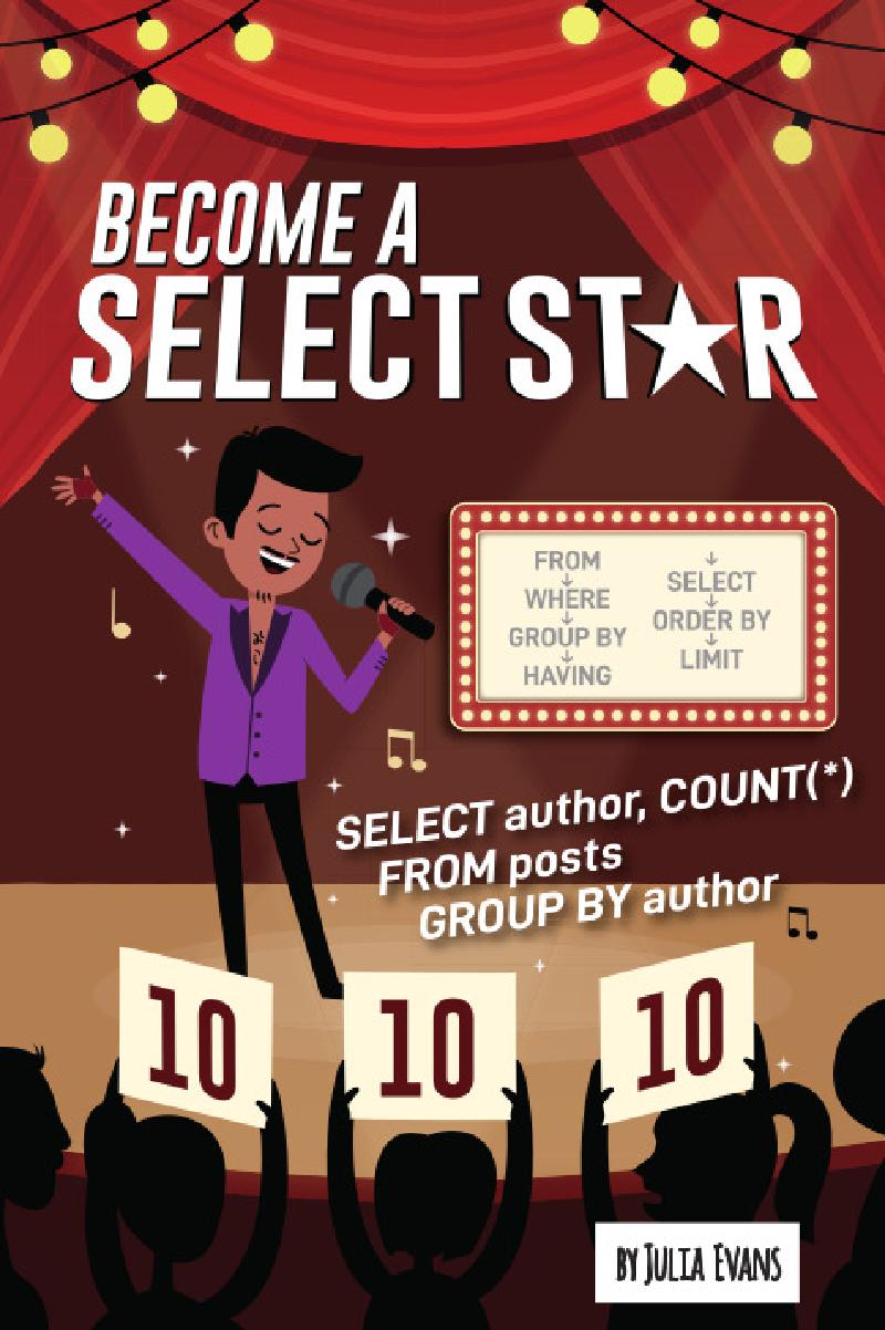 Cover for Become a SELECT star!